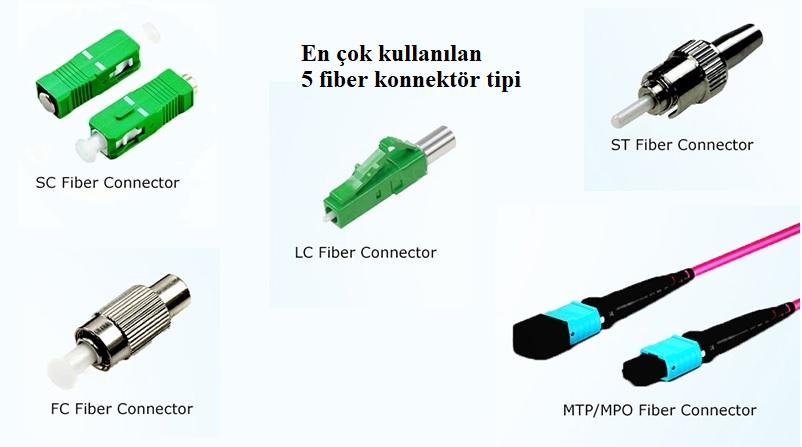 fiber konnektör tipleri