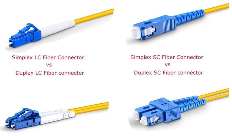 simplex fiber ile dubleks fiber farkı fotosu