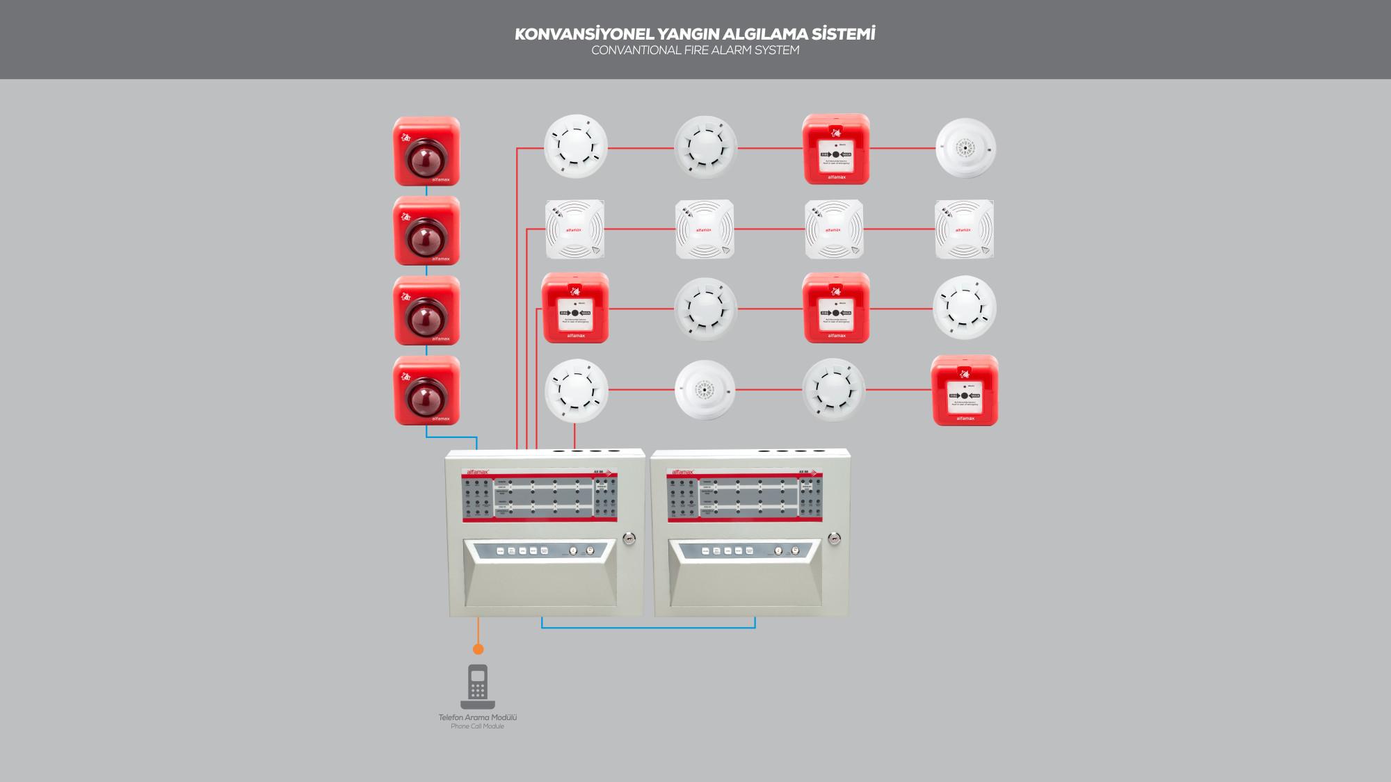 TeknikSema_KonvansiyonelYanginAlgılamaSistemi