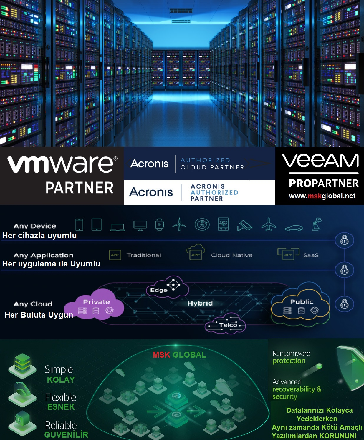 vmware , veeam,acronis türkiye